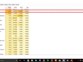 Avast Service High CPU Usages on Windows 10