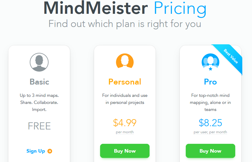 MindMeister Pricing