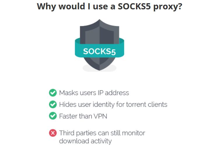 SOCKS Proxy Servers