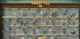 Fallout 4 Perk Chart Poster