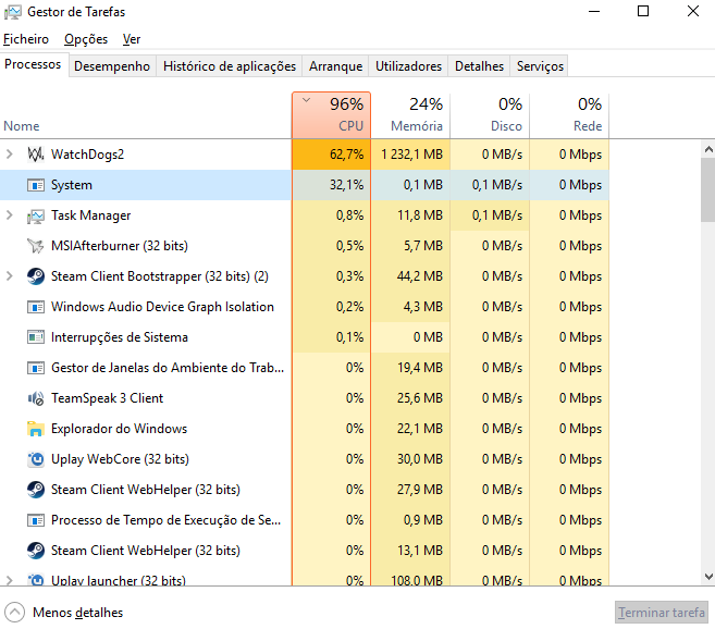 Ntoskrnl.exe High CPU or Disk Usage