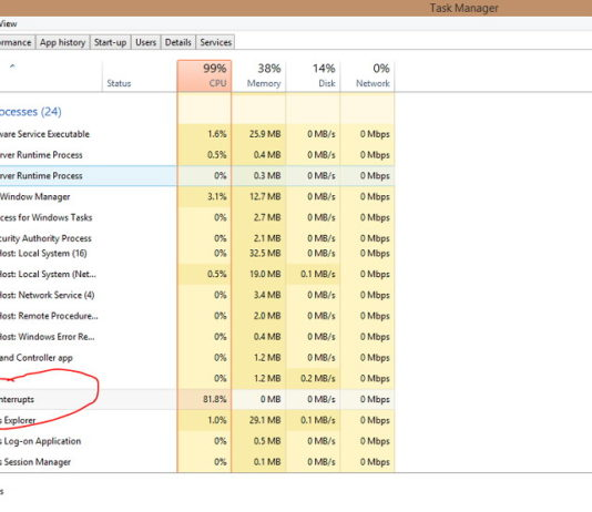 What is System Interrupts and How to Fix High CPU Usage