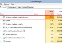 Windows Modules Installer Worker High CPU Usages